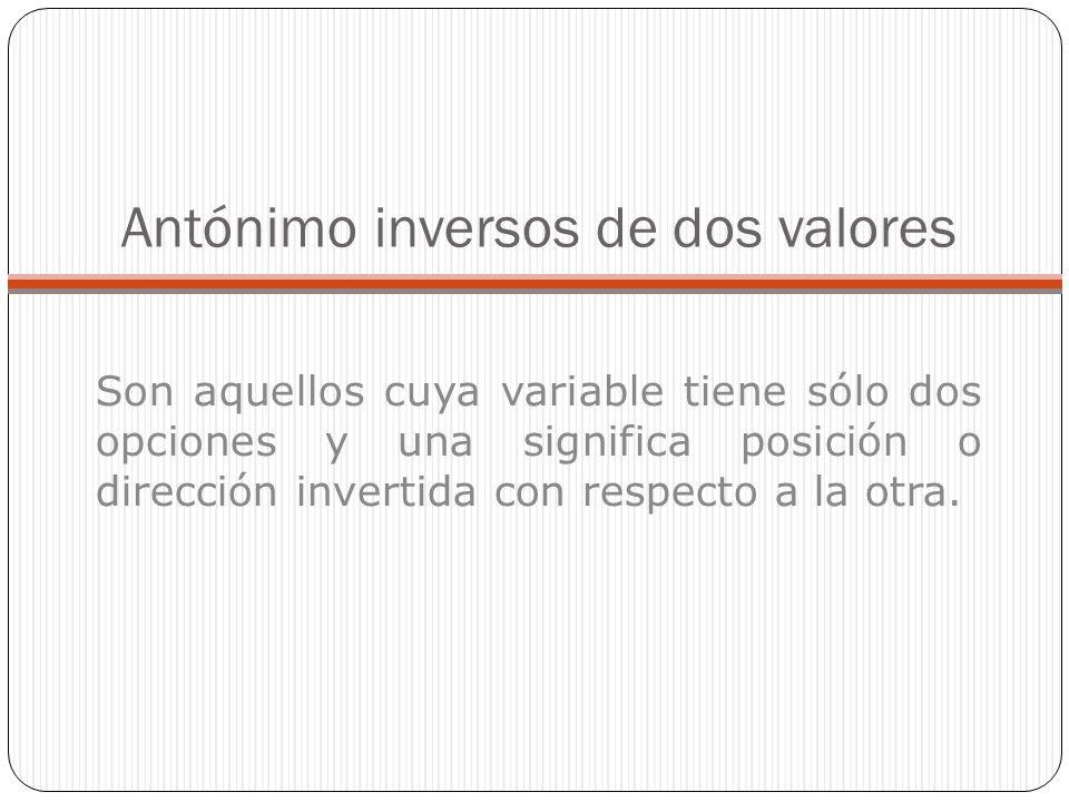 Antónimo inversos de dos valores Son aquellos cuya variable tiene sólo dos opciones y una significa posición o dirección invertida con respecto a la o