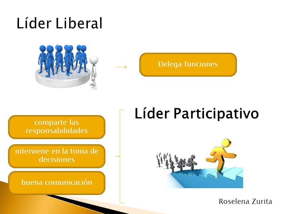 Delega funciones interviene en la toma de decisiones Líder Participativo buena comunicación comparte las responsabilidades Roselena Zurita