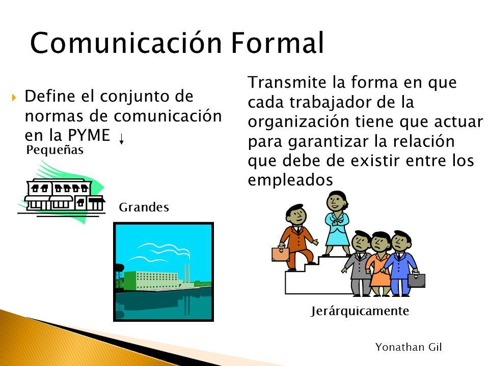Define el conjunto de normas de comunicación en la PYME Pequeñas Grandes Transmite la forma en que cada trabajador de la organización tiene que actuar