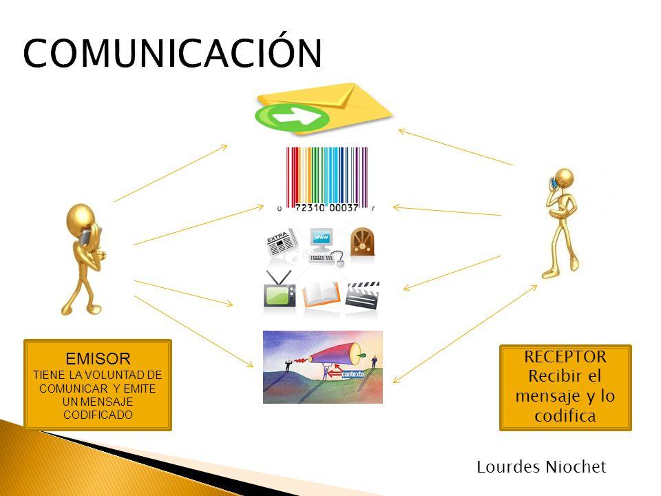 RECEPTOR Recibir el mensaje y lo codifica EMISOR TIENE LA VOLUNTAD DE COMUNICAR Y EMITE UN MENSAJE CODIFICADO Lourdes Niochet