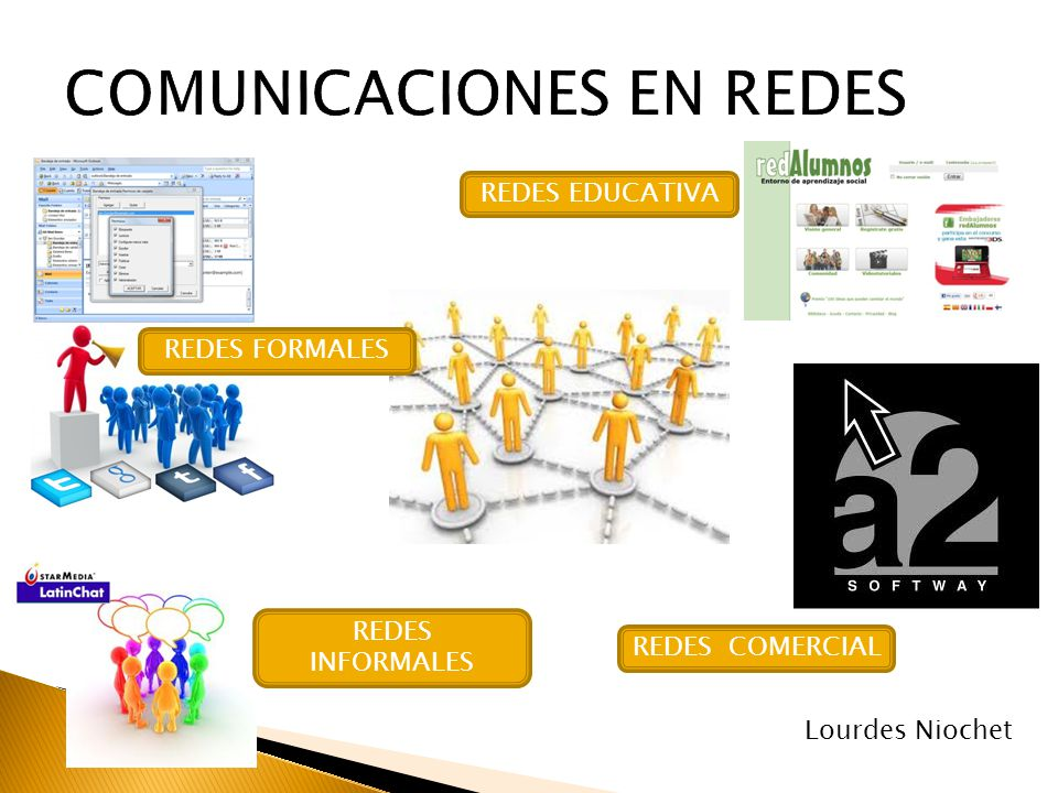 REDES INFORMALES REDES COMERCIAL REDES EDUCATIVA REDES FORMALES Lourdes Niochet