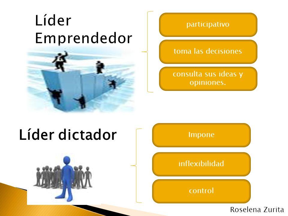 participativo toma las decisiones consulta sus ideas y opiniones. Líder dictador Impone inflexibilidad control Roselena Zurita