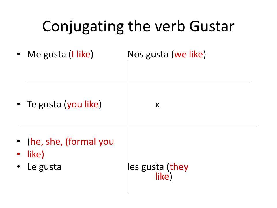 El verbo Quererto want yo tú él, ella/ usted nosotros(as) X ellos(as)/ ustedes quiero quieres quieren queremos quieren