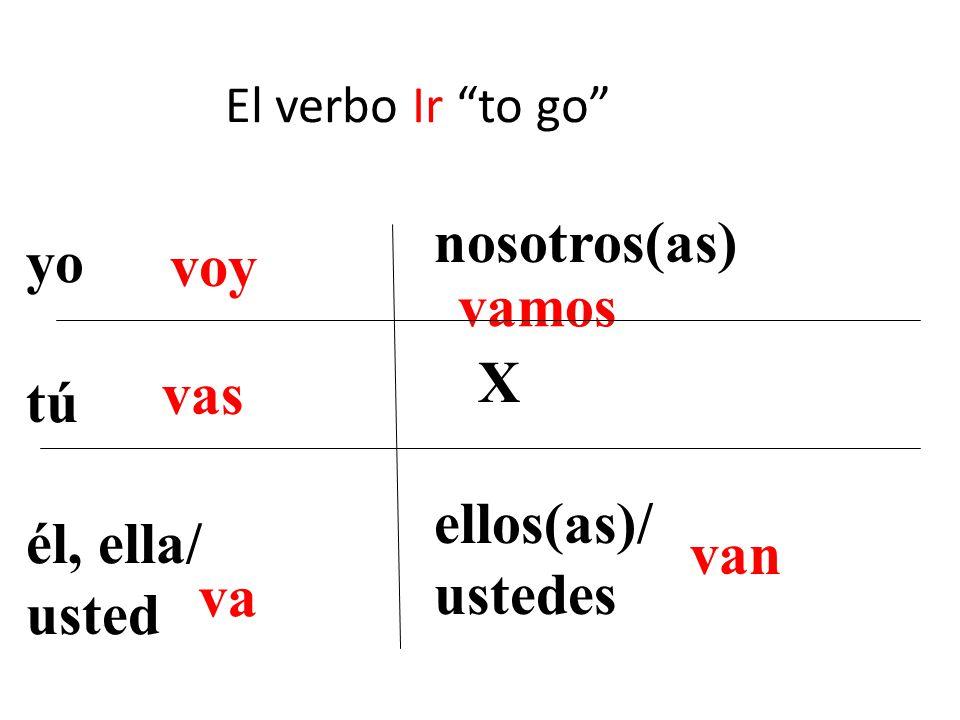 El verbo escribir to write yo tú él, ella/ usted nosotros(as) X ellos(as)/ ustedes escribo escribes escribe escribimos escriben