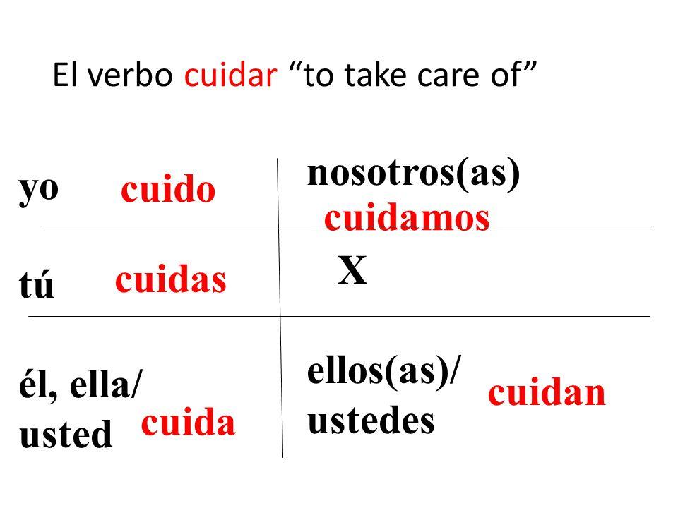 Conjugating the verb acabar-to have just Index yoAcabo de Acabar de túAcabas de Ud.Acaba de élAcaba de nosotros Acabamos de Uds.Acaban de ellosAcaban