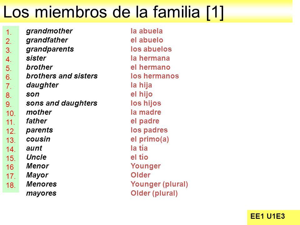 Conjugating the verb acabar-to have just Index yoAcabo de Acabar de túAcabas de Ud.Acaba de élAcaba de nosotros Acabamos de Uds.Acaban de ellosAcaban de ellaAcaba deellasAcaban de X