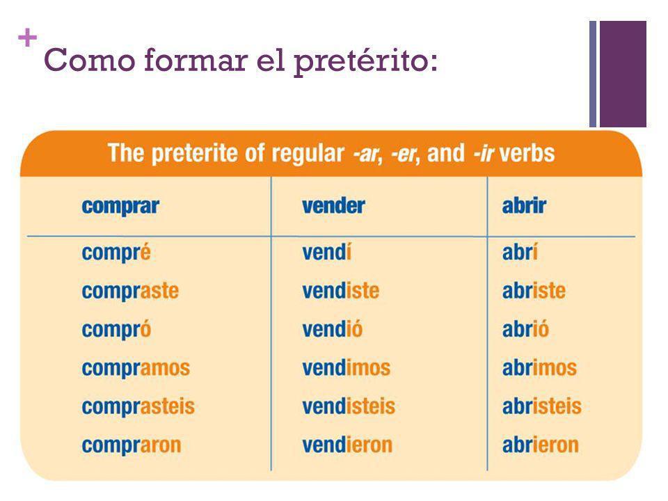 + Como formar el pretérito: