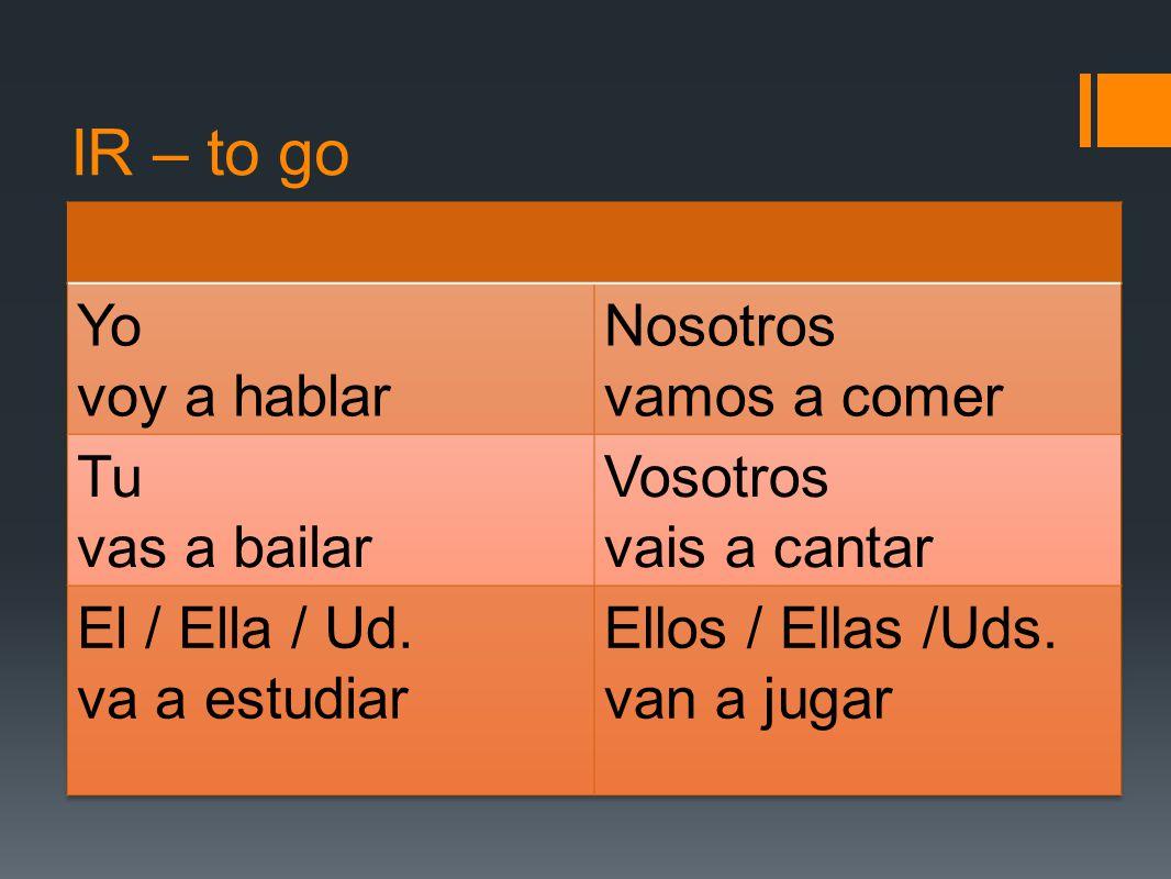 Prediccion de la Fortuna – Yo voy / Tu vas + a + infinitive Estar contento/a, enfermo/a, triste, ocupado/a, etc.
