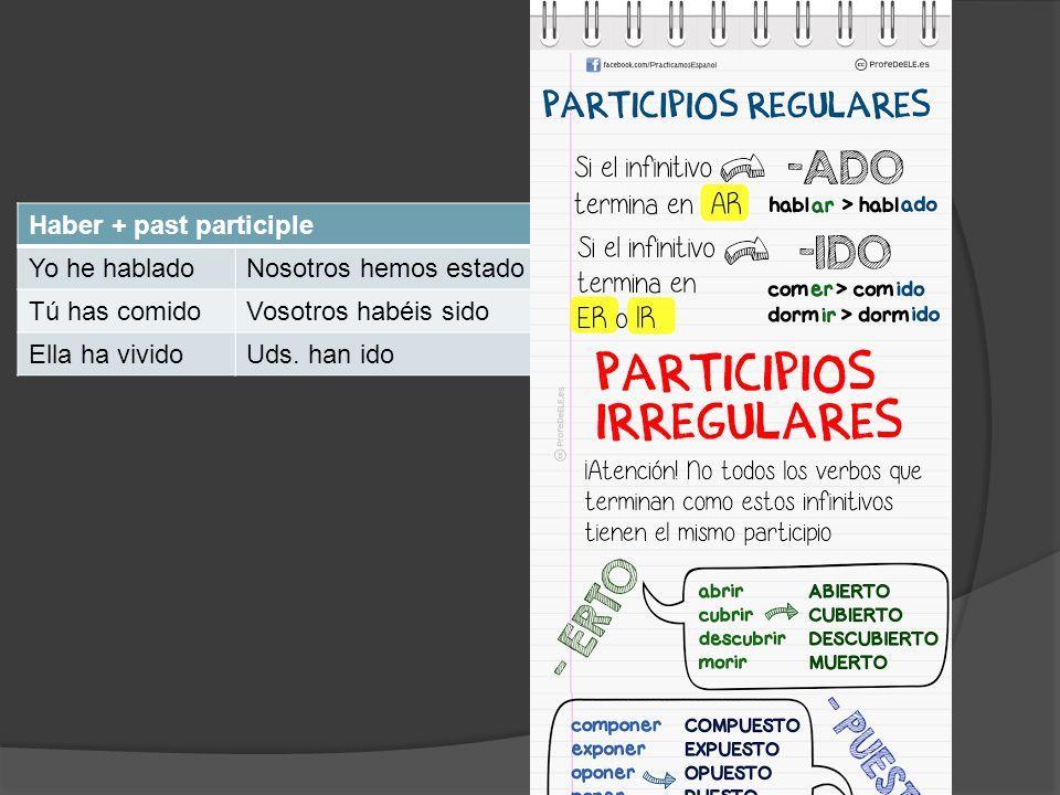 teaching video – present perfect http://www.youtube.com/watch?v=QAoS 08T1prk&list=PL6Hvozbgsbx7Lr28L1W_ 2gvXDp1OG1Qm-&index=3 http://www.youtube.com/watch?v=QAoS 08T1prk&list=PL6Hvozbgsbx7Lr28L1W_ 2gvXDp1OG1Qm-&index=3 http://www.senorwooly.com/video/recreo