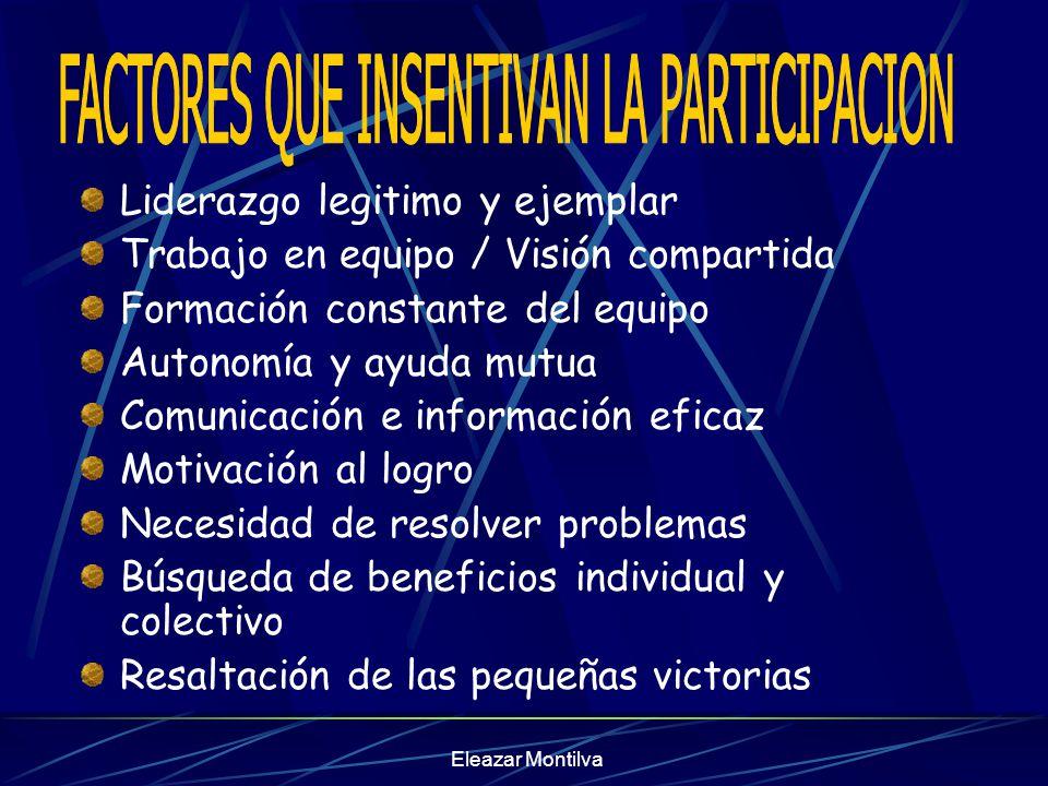 Eleazar Montilva Liderazgo legitimo y ejemplar Trabajo en equipo / Visión compartida Formación constante del equipo Autonomía y ayuda mutua Comunicaci