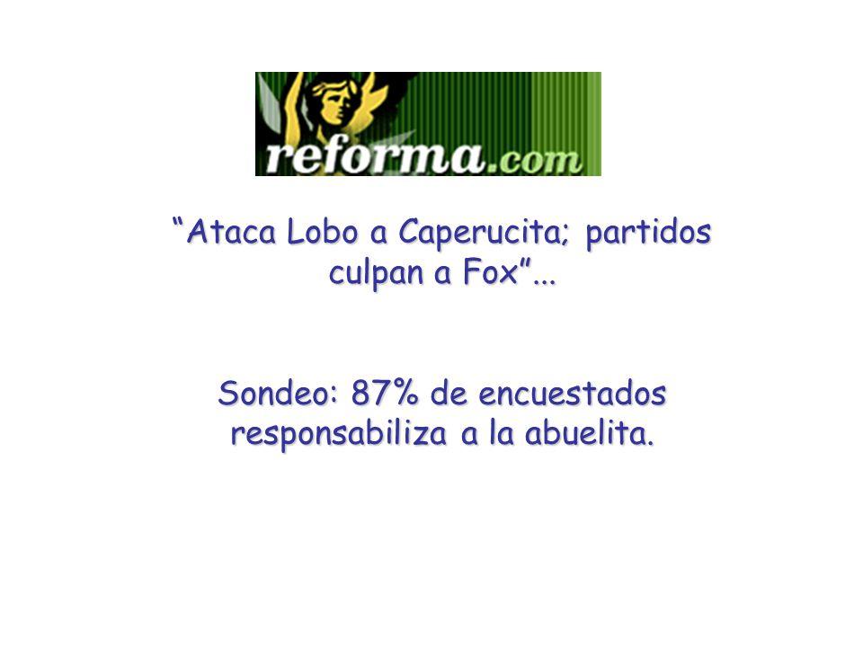 Ataca Lobo a Caperucita; partidos culpan a Fox... Sondeo: 87% de encuestados responsabiliza a la abuelita.
