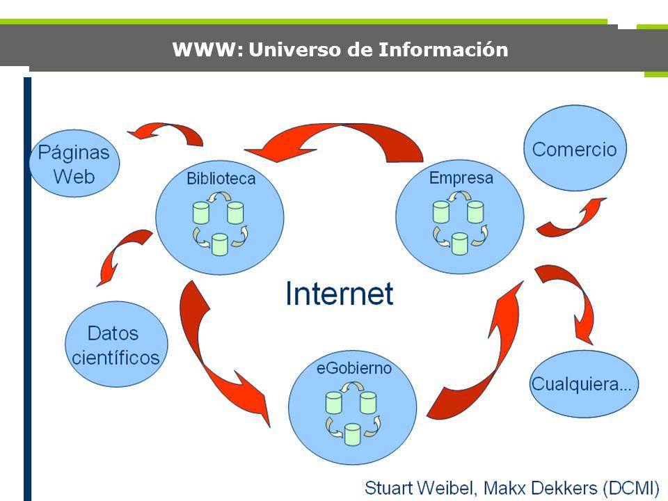 WWW: Universo de Información