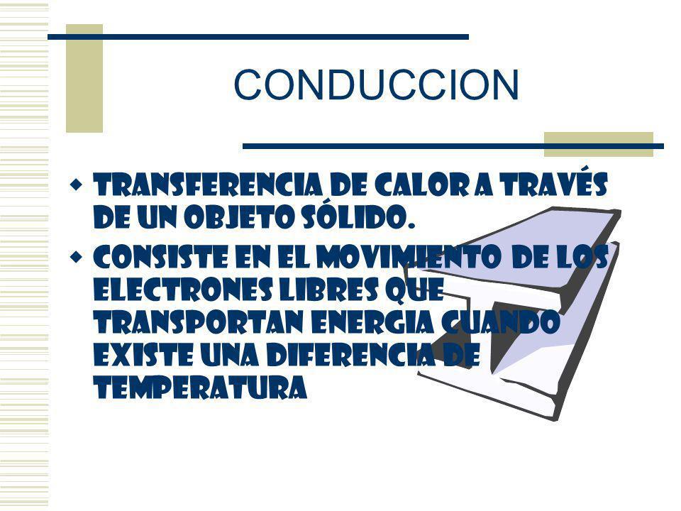CONVECCION TRANSFERENCIA DE CALOR POR EL INTERCAMBIO DE MOLECUALS FRIAS Y CALIENTES.