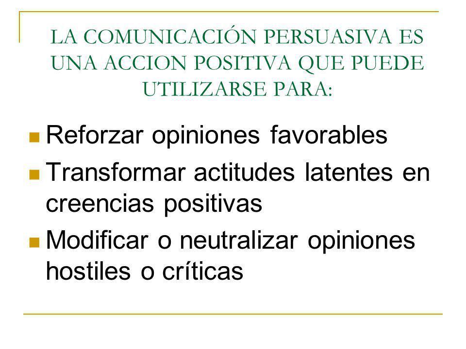 LA COMUNICACIÓN PERSUASIVA ES UNA ACCION POSITIVA QUE PUEDE UTILIZARSE PARA: Reforzar opiniones favorables Transformar actitudes latentes en creencias