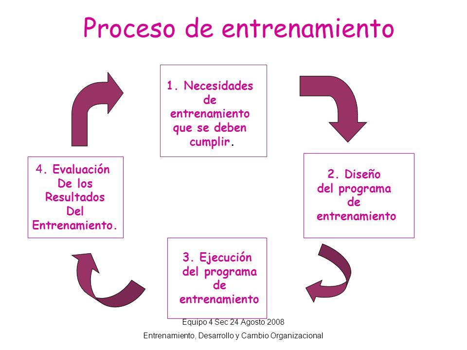 Proceso de entrenamiento 2. Diseño del programa de entrenamiento 3. Ejecución del programa de entrenamiento 4. Evaluación De los Resultados Del Entren