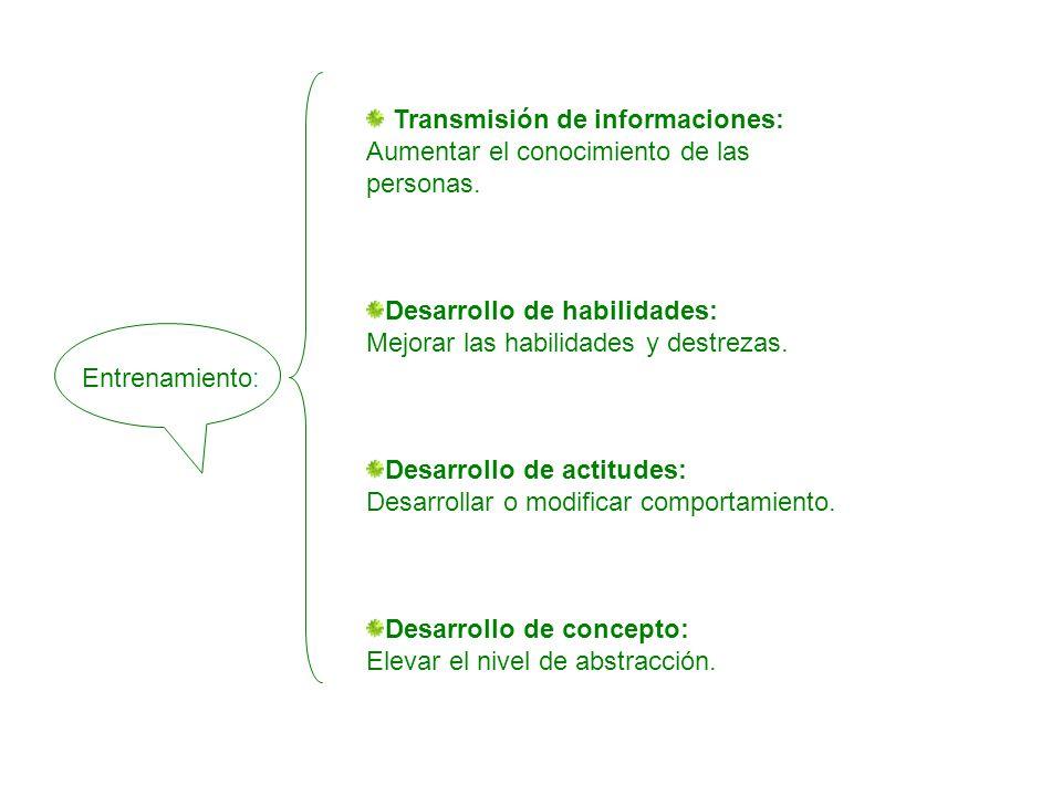 Entrenamiento: Transmisión de informaciones: Aumentar el conocimiento de las personas. Desarrollo de habilidades: Mejorar las habilidades y destrezas.