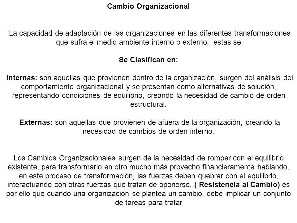 Cambio Organizacional La capacidad de adaptación de las organizaciones en las diferentes transformaciones que sufra el medio ambiente interno o extern