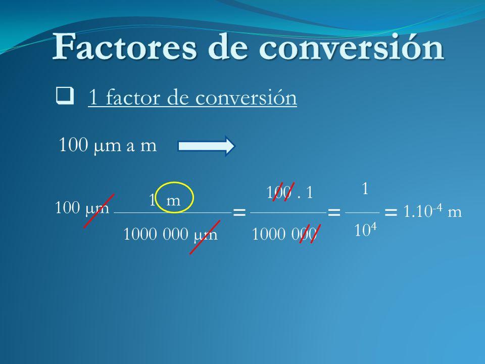 1 factor de conversión 100 µm a m 100 µm 100. 1 1000 000 µm = 1 m 1000 000 = 1.10 -4 m 1 10 4 =
