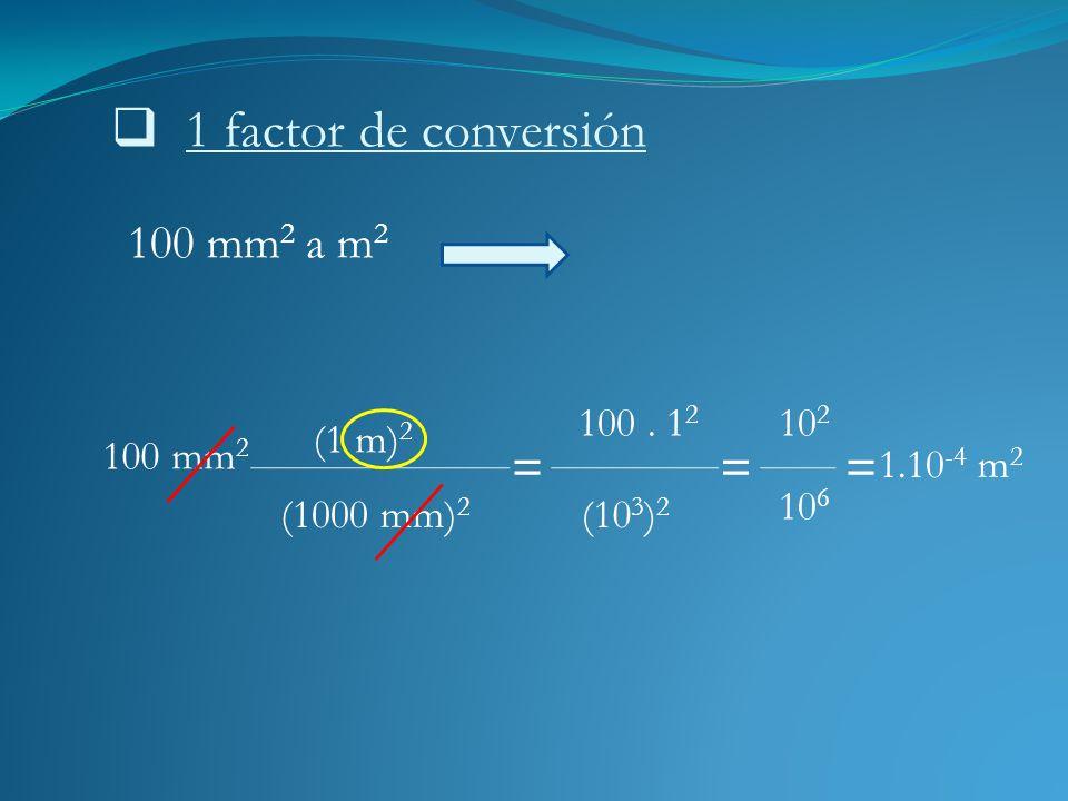 1 factor de conversión 100 mm 2 a m 2 100 mm 2 100. 1 2 (1000 mm) 2 = (1 m) 2 (10 3 ) 2 = 1.10 -4 m 2 10 2 10 6 =