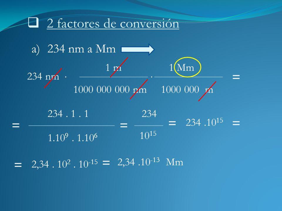 2 factores de conversión a)234 nm a Mm 234 nm 234. 1. 1 1000 000 000 nm = 1 m 1.10 9. 1.10 6 = 2,34.10 -13 234 10 15 =.. 1 Mm 1000 000 m = 234.10 15 =
