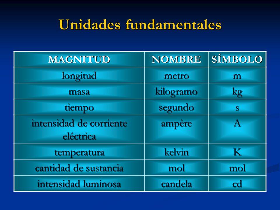 Unidades fundamentales MAGNITUDNOMBRESÍMBOLO longitudmetrom masakilogramokg tiemposegundos intensidad de corriente eléctrica ampèreA temperaturakelvin