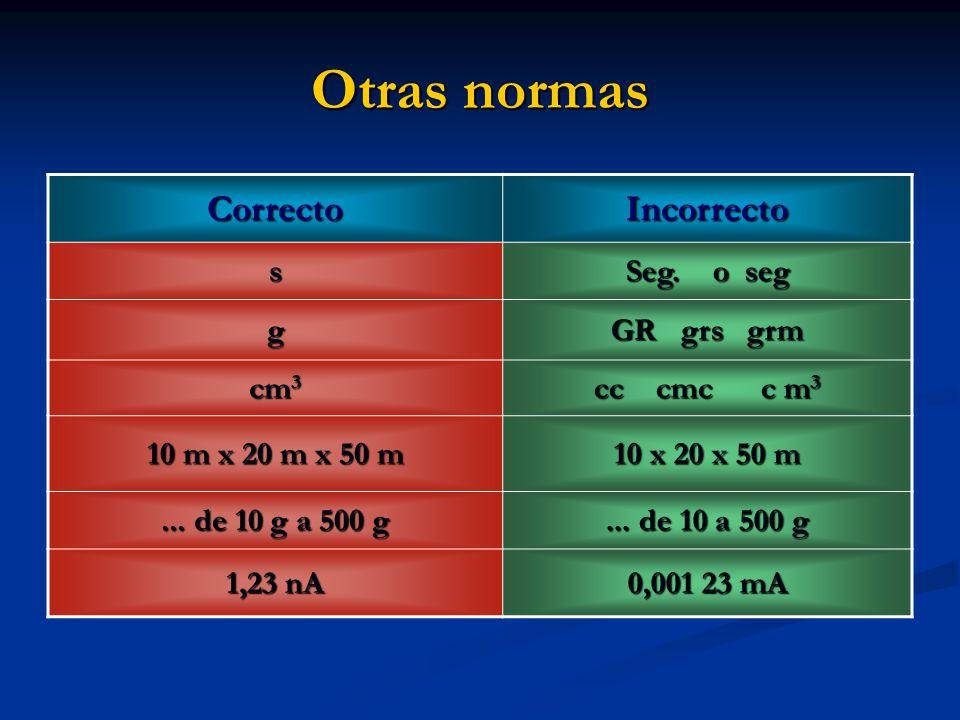 CorrectoIncorrecto s Seg. o seg g GR grs grm cm 3 cc cmc c m 3 10 m x 20 m x 50 m 10 x 20 x 50 m... de 10 g a 500 g... de 10 a 500 g 1,23 nA 0,001 23