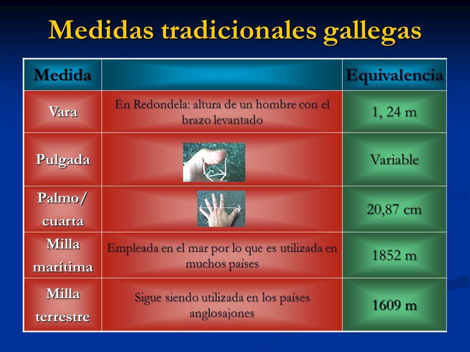 Medidas tradicionales gallegas MedidaEquivalencia Vara En Redondela: altura de un hombre con el brazo levantado 1, 24 m PulgadaVariable Palmo/cuarta 2