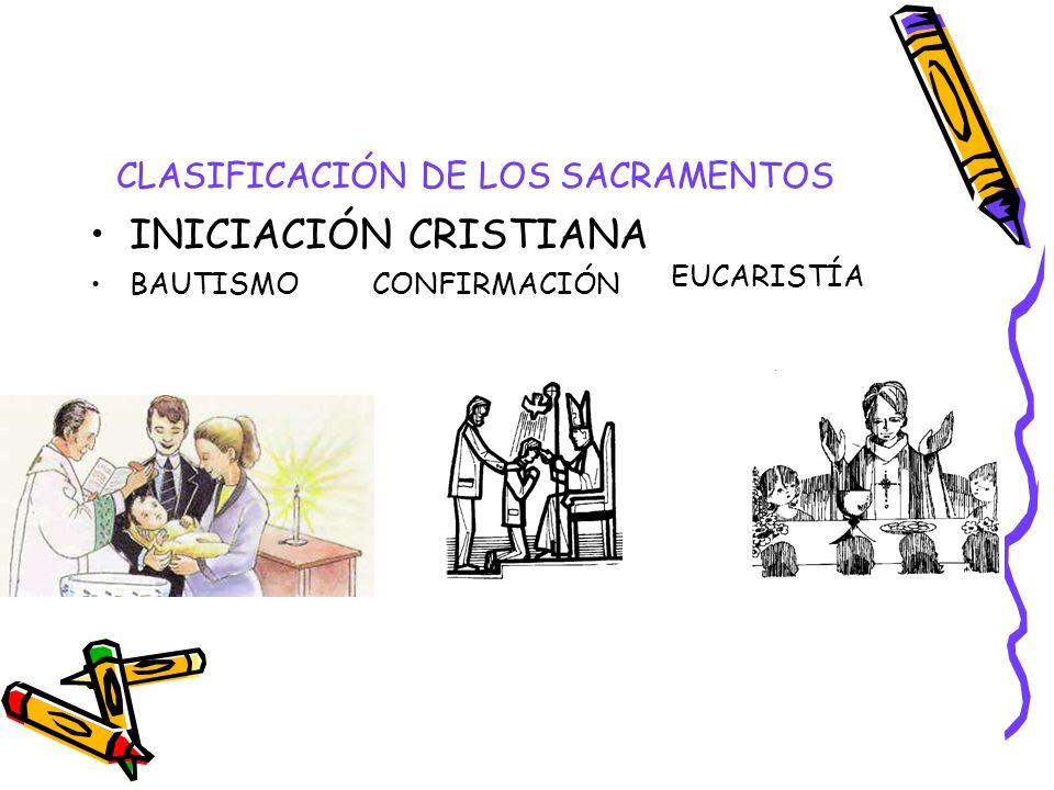 SACRAMENTOS La iglesia acompaña los cristianos y cristianas A través de los sacramentos De iniciación Bautismo, confirmación, Eucaristía Curación Perd