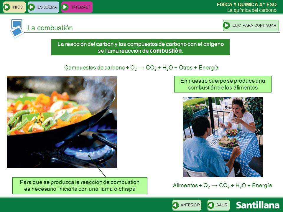 FÍSICA Y QUÍMICA 4.º ESO La química del carbono La combustión ESQUEMA INTERNET SALIRANTERIORCLIC PARA CONTINUAR INICIO La reacción del carbón y los co