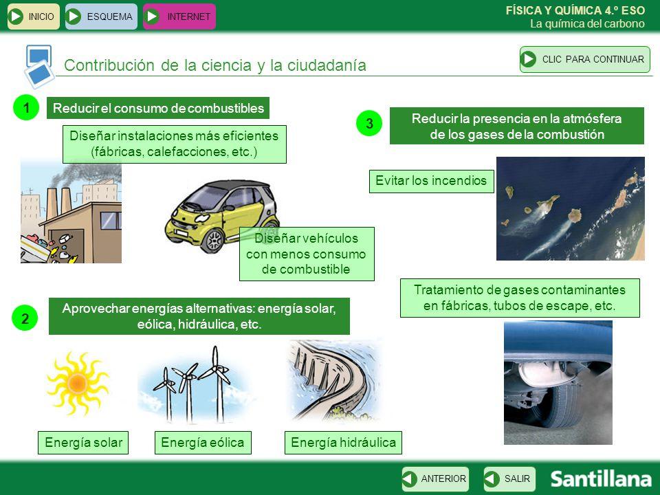 FÍSICA Y QUÍMICA 4.º ESO La química del carbono Contribución de la ciencia y la ciudadanía ESQUEMA INTERNET SALIRANTERIORCLIC PARA CONTINUAR INICIO Re