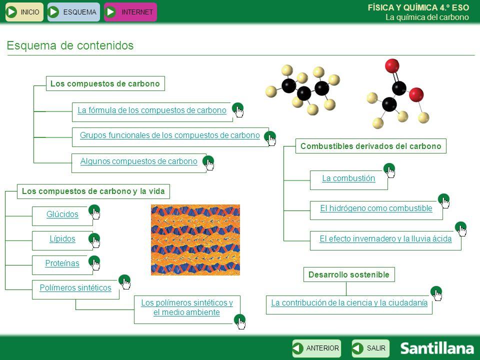 FÍSICA Y QUÍMICA 4.º ESO La química del carbono Esquema de contenidos Los compuestos de carbono SALIRANTERIOR La fórmula de los compuestos de carbono