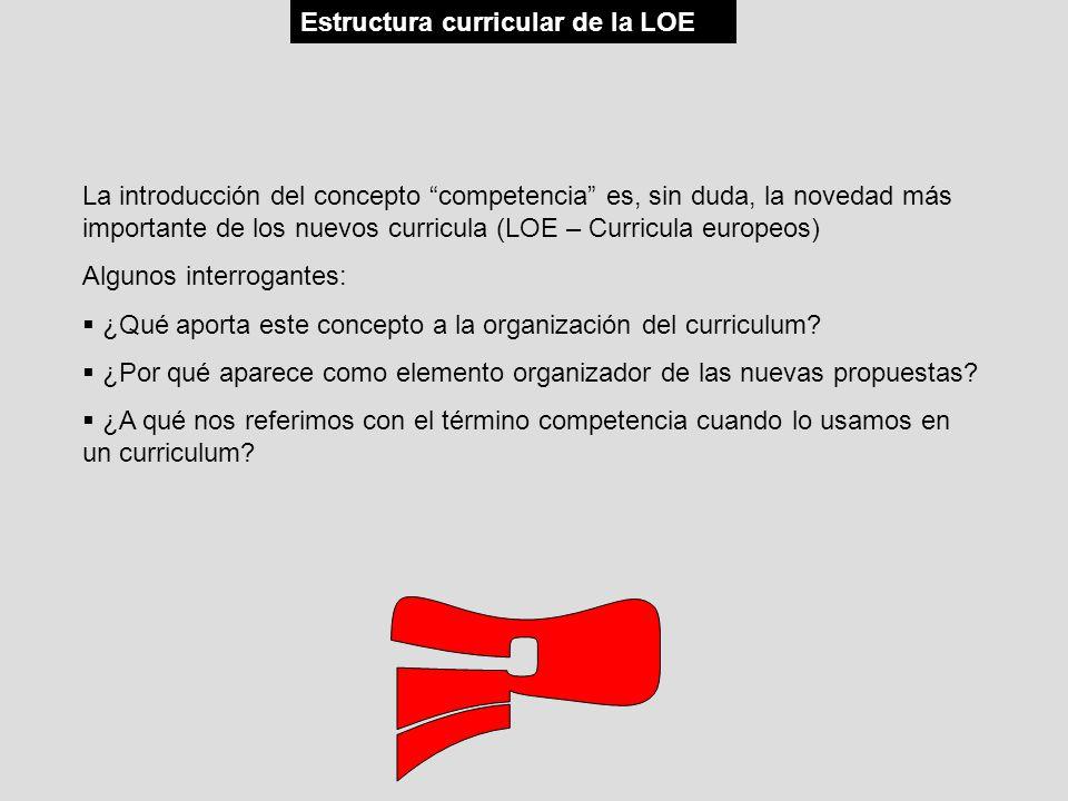 La introducción del concepto competencia es, sin duda, la novedad más importante de los nuevos curricula (LOE – Curricula europeos) Algunos interrogan