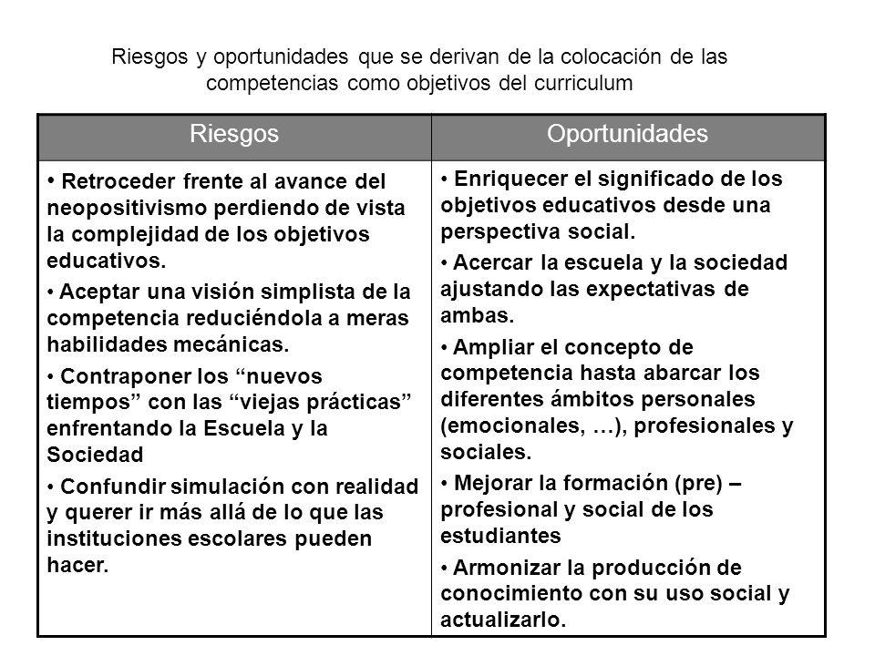 Riesgos y oportunidades que se derivan de la colocación de las competencias como objetivos del curriculum RiesgosOportunidades Retroceder frente al av
