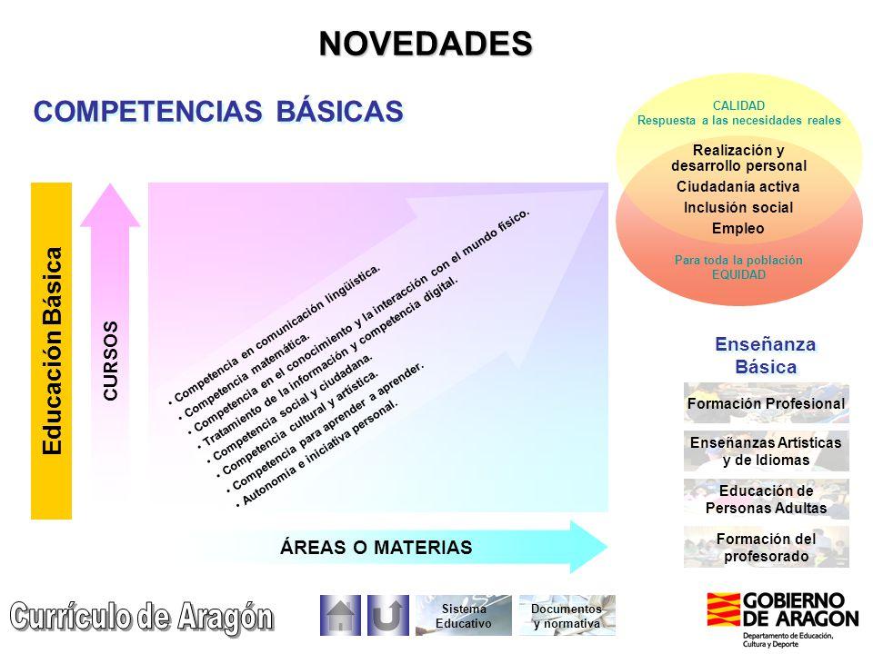 NOVEDADES COMPETENCIAS BÁSICAS CURSOS ÁREAS O MATERIAS Educación Básica Competencia en comunicación lingüística. Competencia matemática. Competencia e