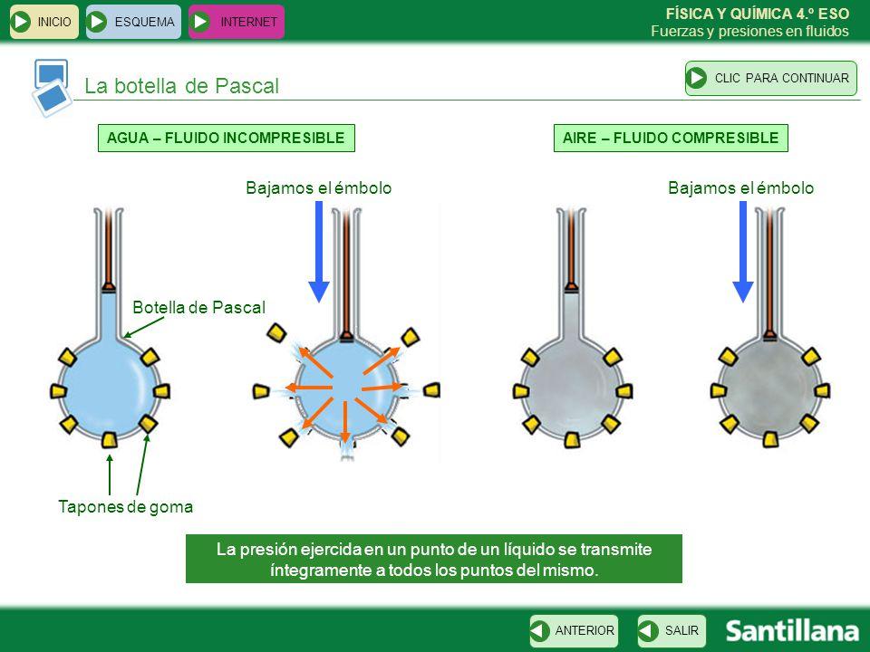 FÍSICA Y QUÍMICA 4.º ESO Fuerzas y presiones en fluidos La botella de Pascal ESQUEMA INTERNET SALIRANTERIORCLIC PARA CONTINUAR INICIO La presión ejerc