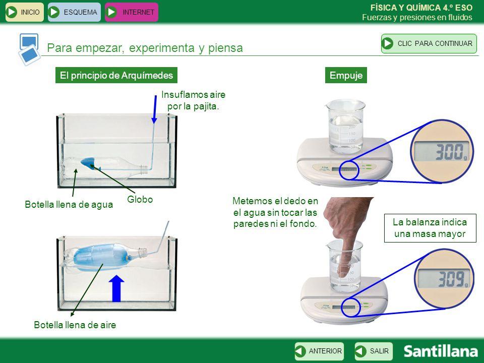 FÍSICA Y QUÍMICA 4.º ESO Fuerzas y presiones en fluidos La botella de Pascal ESQUEMA INTERNET SALIRANTERIORCLIC PARA CONTINUAR INICIO La presión ejercida en un punto de un líquido se transmite íntegramente a todos los puntos del mismo.