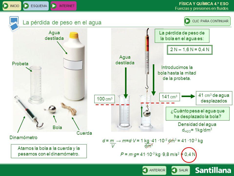 FÍSICA Y QUÍMICA 4.º ESO Fuerzas y presiones en fluidos La prensa hidráulica ESQUEMA INTERNET SALIRANTERIORCLIC PARA CONTINUAR INICIO F1F1 F2F2 S1S1 S2S2 p 1 = p 2 F1F1 S1S1 p 1 = F2F2 S2S2 p 2 = F2F2 S2S2 F1F1 S1S1 =