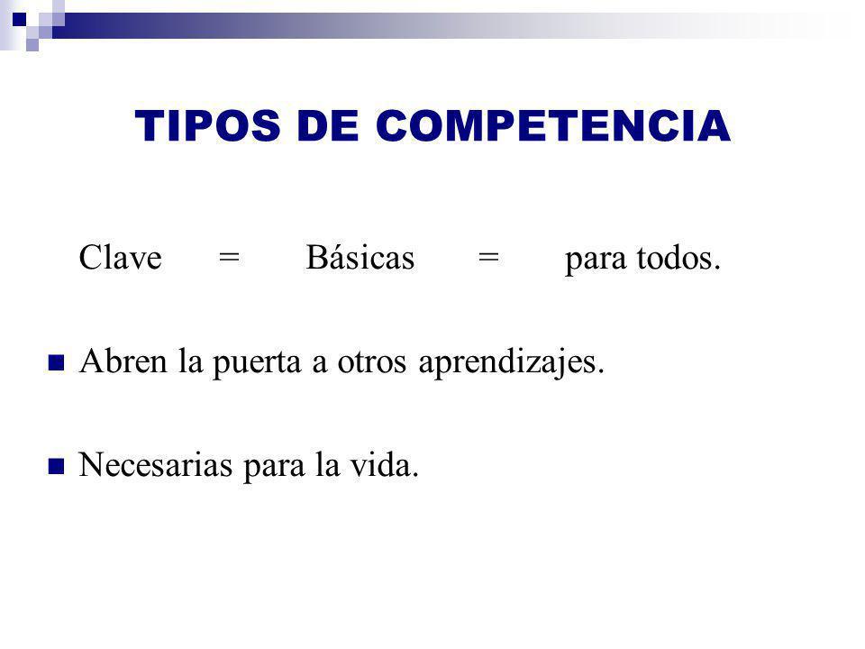 TIPOS DE COMPETENCIA Clave=Básicas=para todos. Abren la puerta a otros aprendizajes. Necesarias para la vida.