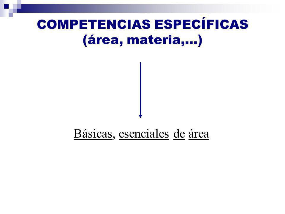 COMPETENCIAS ESPECÍFICAS (área, materia,…) Básicas, esenciales de área