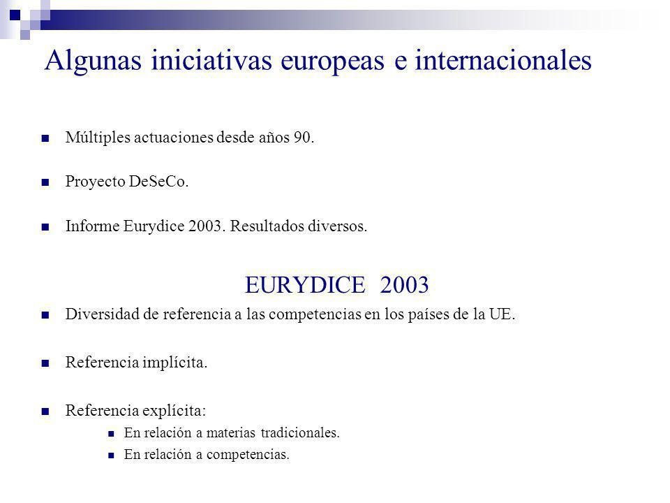 Algunas iniciativas europeas e internacionales Múltiples actuaciones desde años 90. Proyecto DeSeCo. Informe Eurydice 2003. Resultados diversos. EURYD