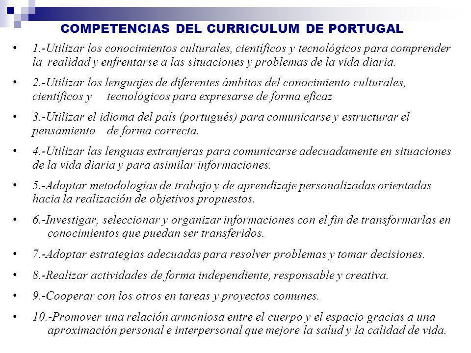 COMPETENCIAS DEL CURRICULUM DE PORTUGAL 1.-Utilizar los conocimientos culturales, científicos y tecnológicos para comprender la realidad y enfrentarse