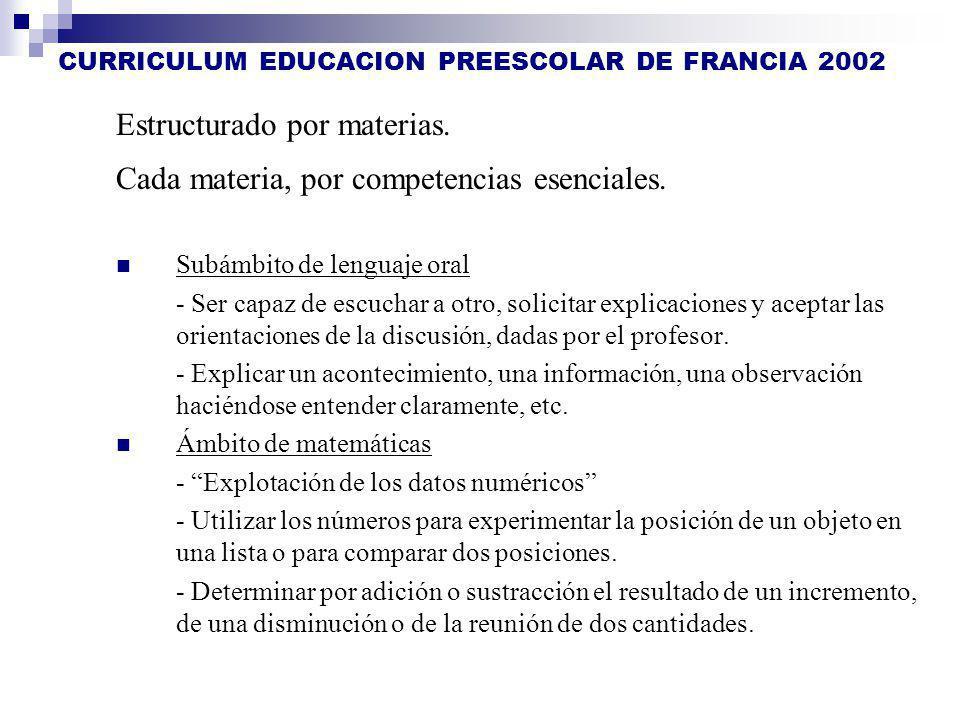 CURRICULUM EDUCACION PREESCOLAR DE FRANCIA 2002 Estructurado por materias. Cada materia, por competencias esenciales. Subámbito de lenguaje oral - Ser