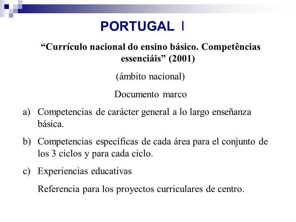 Currículo nacional do ensino básico. Competências essenciáis (2001) (ámbito nacional) Documento marco a)Competencias de carácter general a lo largo en