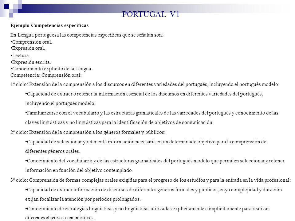 PORTUGAL V1 Ejemplo Competencias específicas En Lengua portuguesa las competencias específicas que se señalan son: Comprensión oral. Expresión oral. L