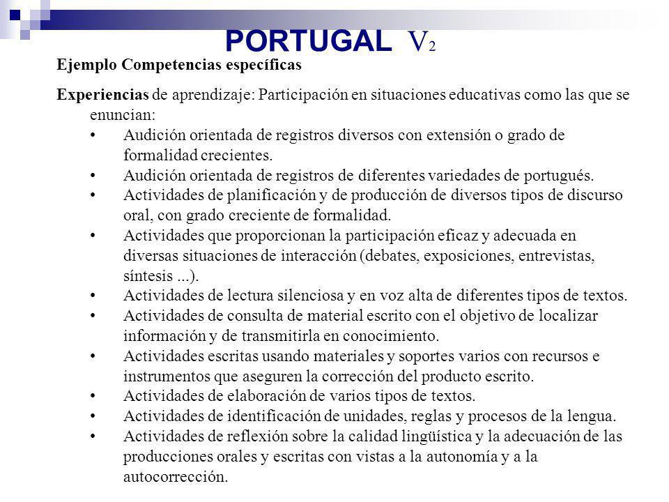 Ejemplo Competencias específicas Experiencias de aprendizaje: Participación en situaciones educativas como las que se enuncian: Audición orientada de