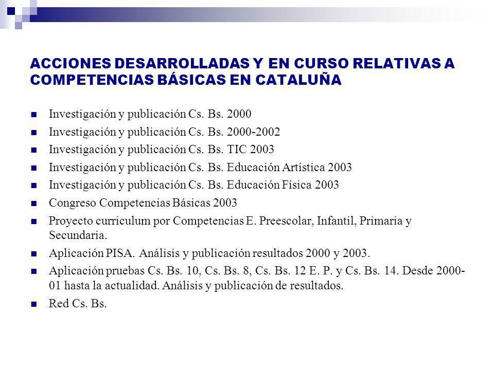 ACCIONES DESARROLLADAS Y EN CURSO RELATIVAS A COMPETENCIAS BÁSICAS EN CATALUÑA Investigación y publicación Cs. Bs. 2000 Investigación y publicación Cs