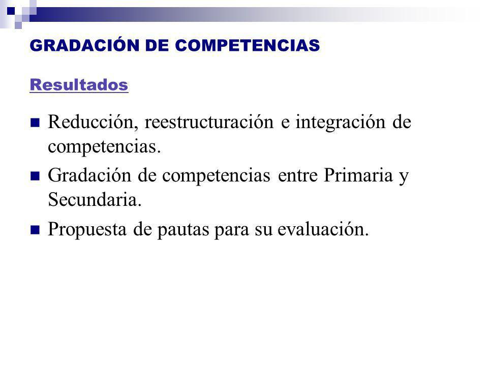 GRADACIÓN DE COMPETENCIAS Resultados Reducción, reestructuración e integración de competencias. Gradación de competencias entre Primaria y Secundaria.