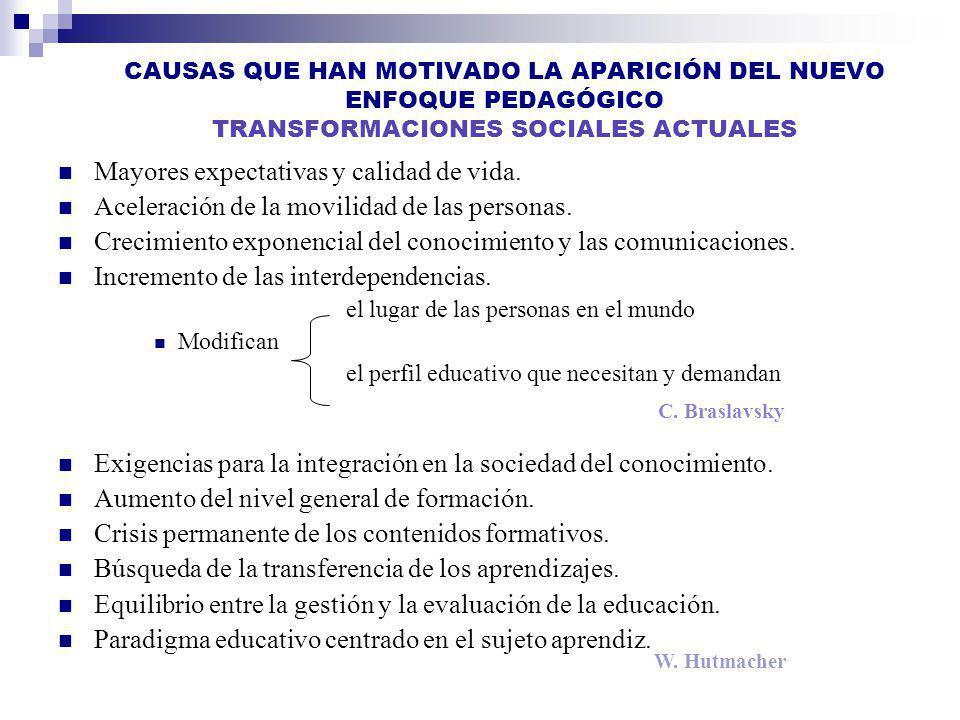 CAUSAS QUE HAN MOTIVADO LA APARICIÓN DEL NUEVO ENFOQUE PEDAGÓGICO TRANSFORMACIONES SOCIALES ACTUALES Mayores expectativas y calidad de vida. Aceleraci