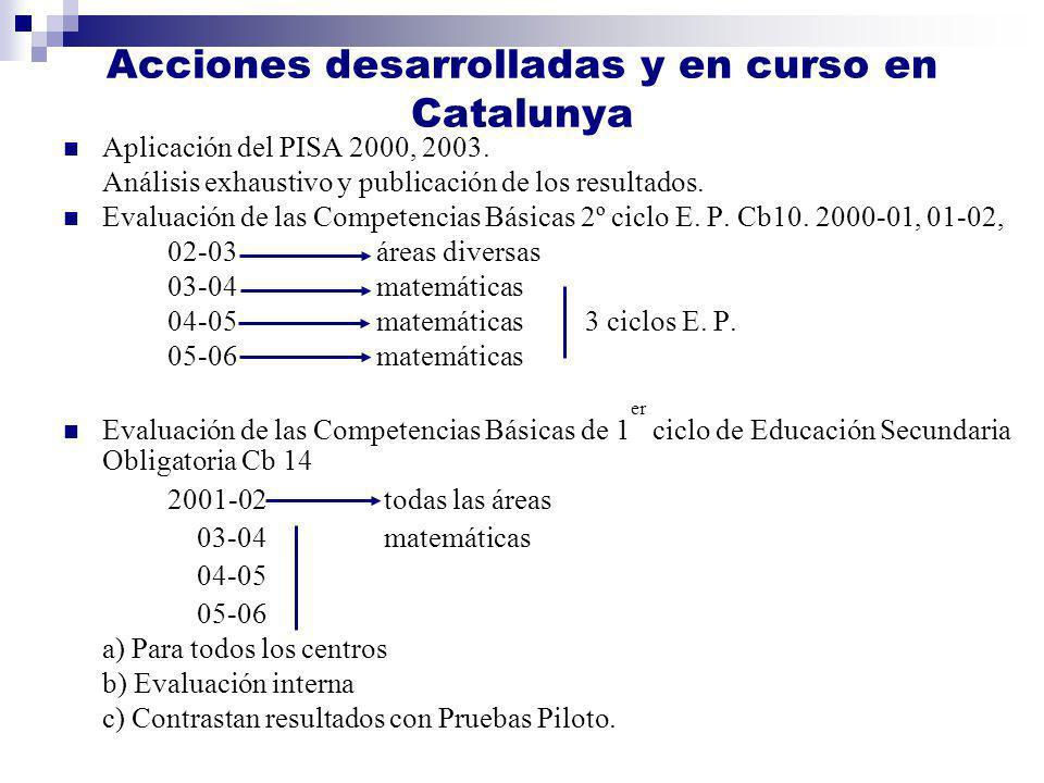 Acciones desarrolladas y en curso en Catalunya Aplicación del PISA 2000, 2003. Análisis exhaustivo y publicación de los resultados. Evaluación de las