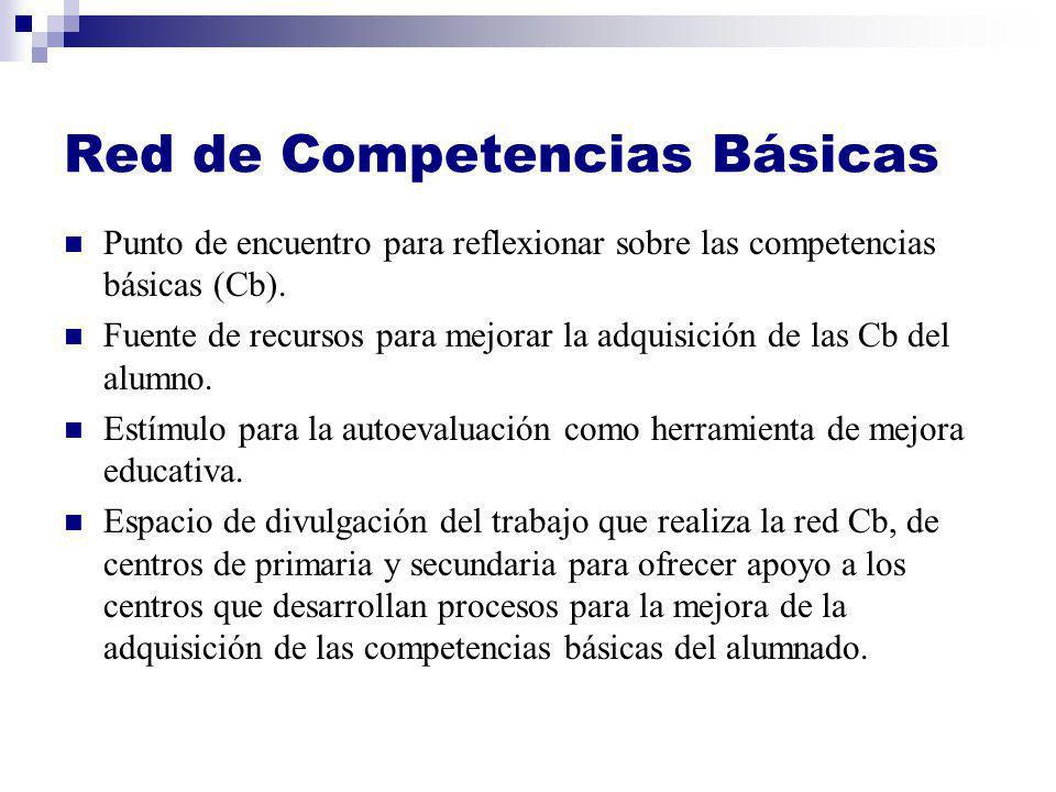 Red de Competencias Básicas Punto de encuentro para reflexionar sobre las competencias básicas (Cb). Fuente de recursos para mejorar la adquisición de